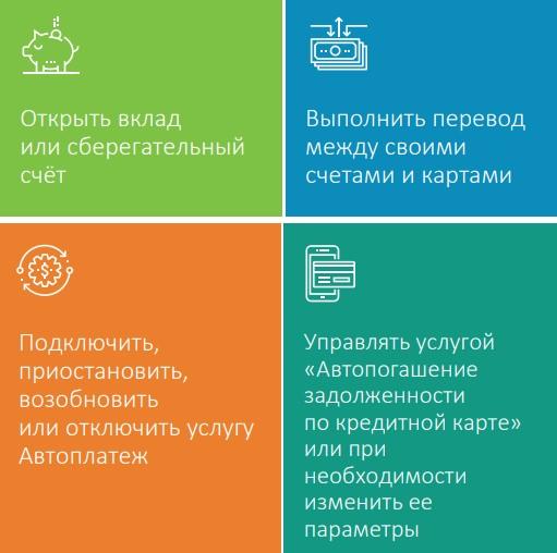 Основные-преимущества-опции-Мобильный-банк-в-Сбербанке